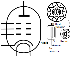 170px-Pentoda_symbol.svg.png