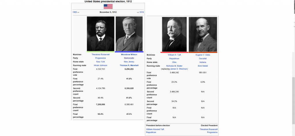 1912PresidentialElections_zps82829b89.png