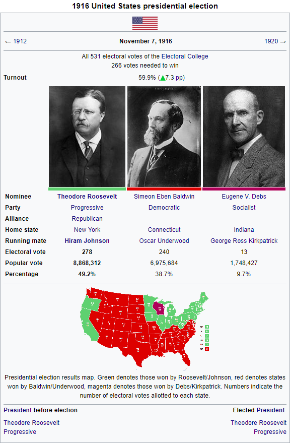 1916 US election.PNG