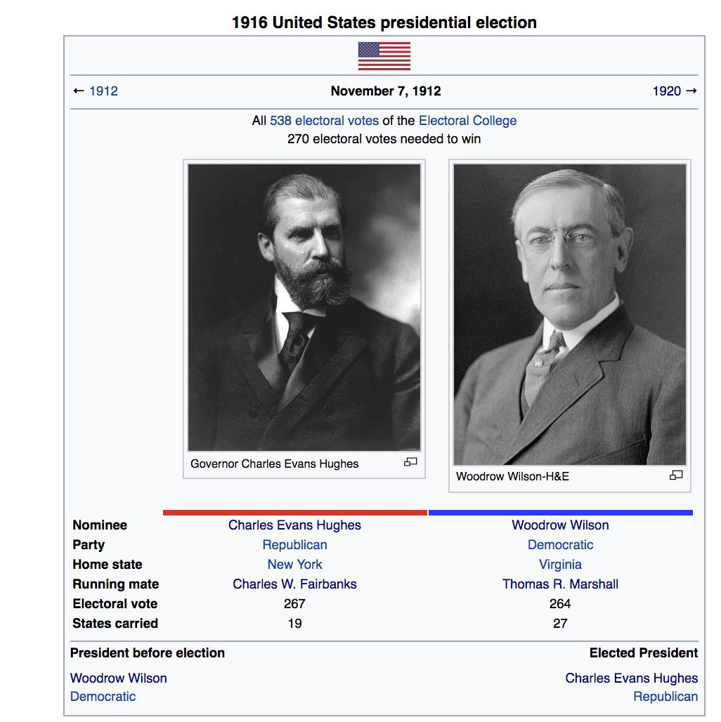1916 US wikibox.png