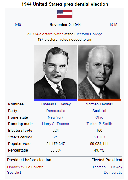191Election1944.png