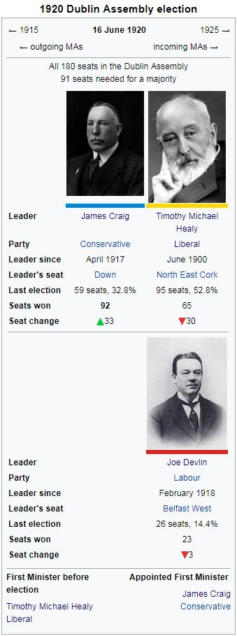 1920 (Dublin).JPG