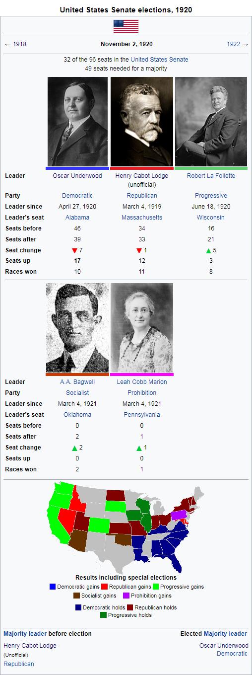 1920senateelections.png