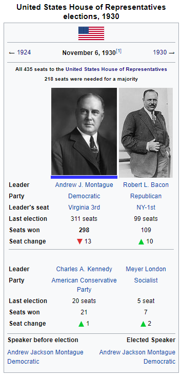 1930 House Elections.png