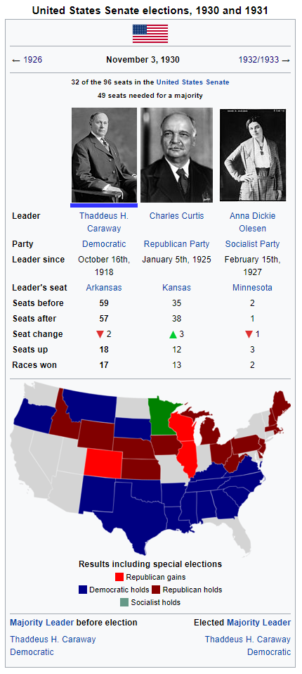 1930 Senate elections.png