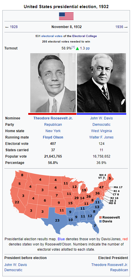 1932 Election.png