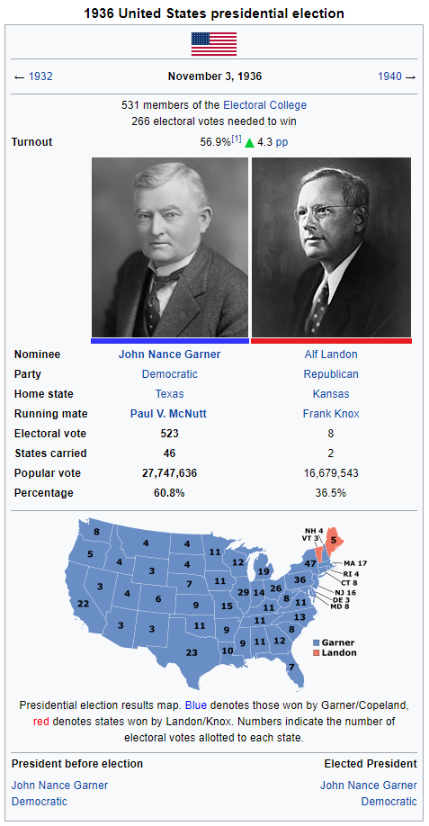 1936election.png