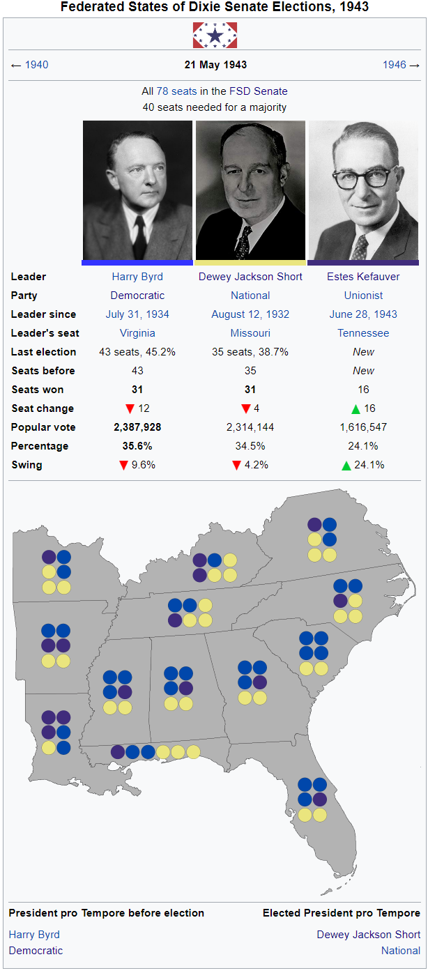 1943 Senate Election Wiki.png