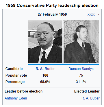1959 conservative leadership Labour 1950.png