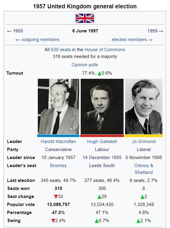 1959UKgeneralelection.jpg
