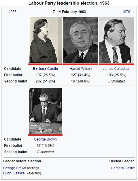 1963 Labour Leadership.JPG
