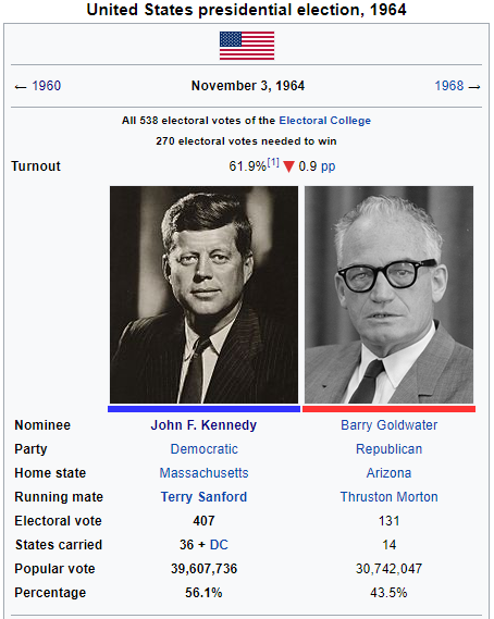 1964 wikibox.png