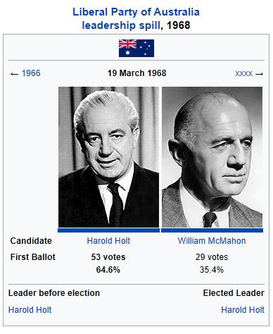 1968 liberal leadership (Holt Lives).png