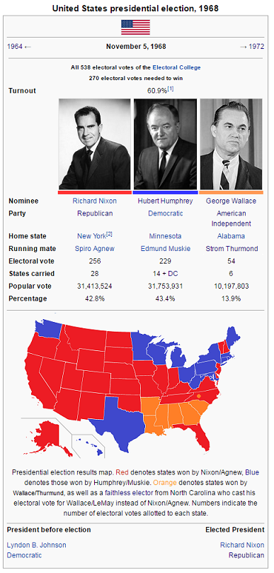 1968 Presidental Election (George Wallace).v2.png