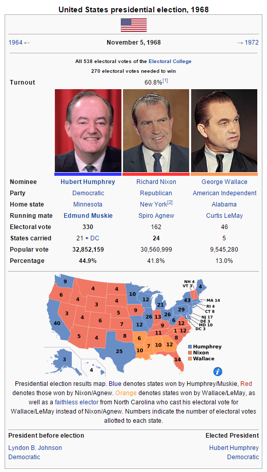 the unexpected results of the presidential election of 2000