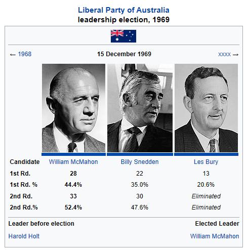 1969 liberal leadership (Holt Lives).png