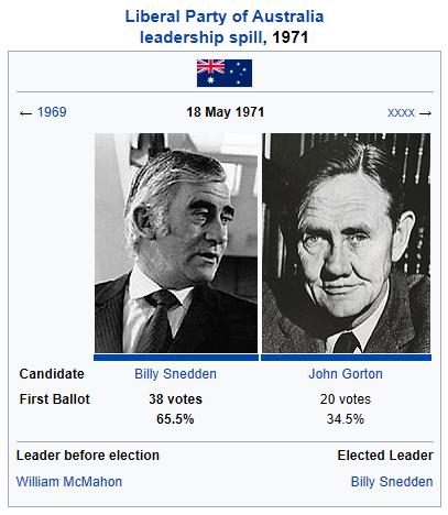 1971 liberal leadership (Holt Lives).png