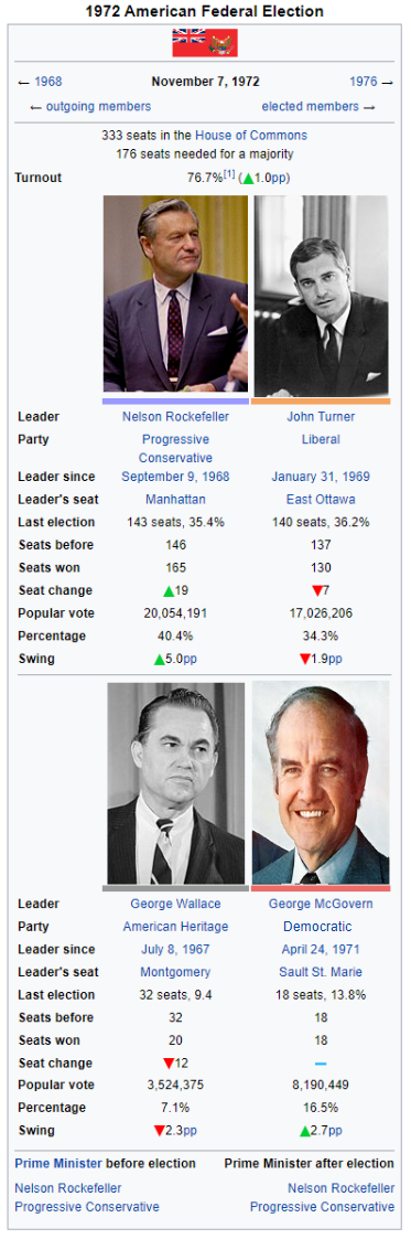 1972 American Federal Election.png