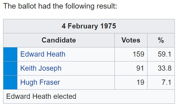 1975ConservativeLeadership.jpg