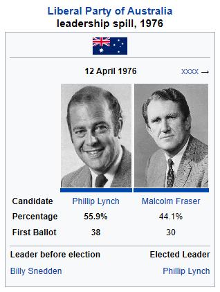 1976 liberal leadership (Holt Lives).png