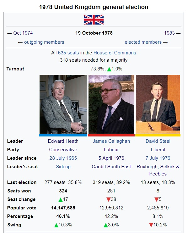 1978UKelection.jpg