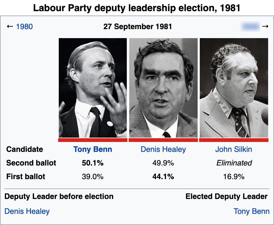 1981 Labour Party deputy leadership election