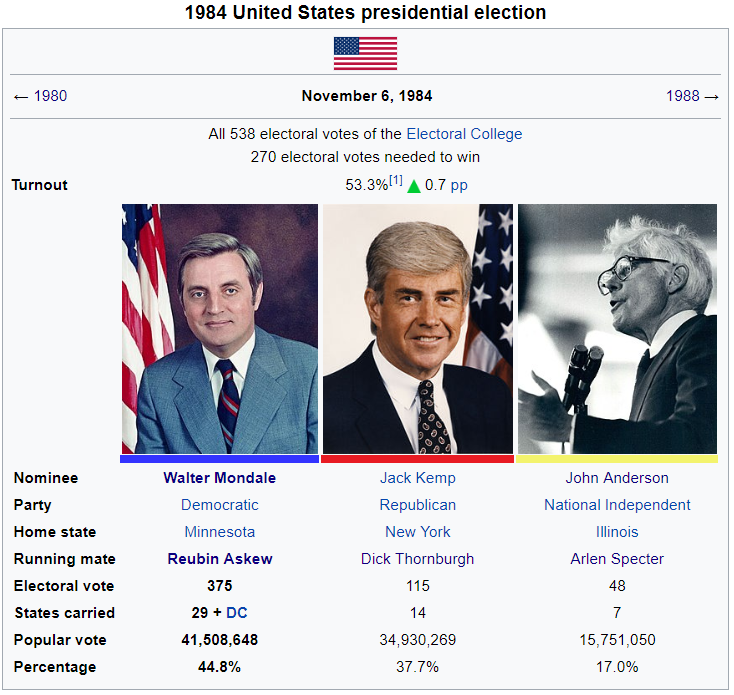 1984 Election.PNG