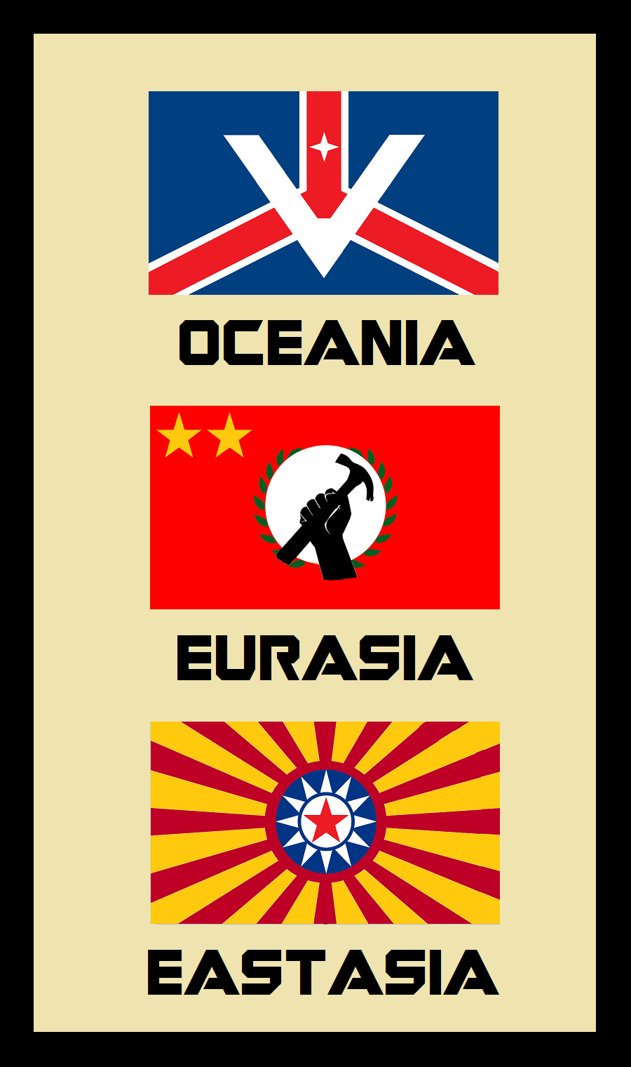 the three battling superstates in the world of 1984 Why is oceania only at war with one other nation it is like the battles between certain the effect would be much the same if the three superstates.