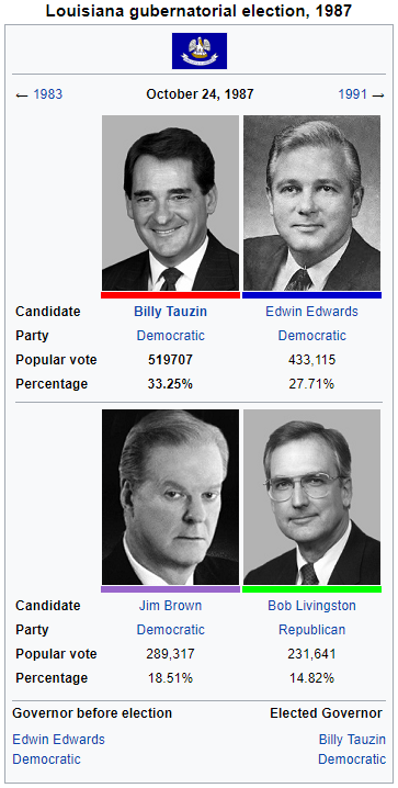 1987lagovernor.png