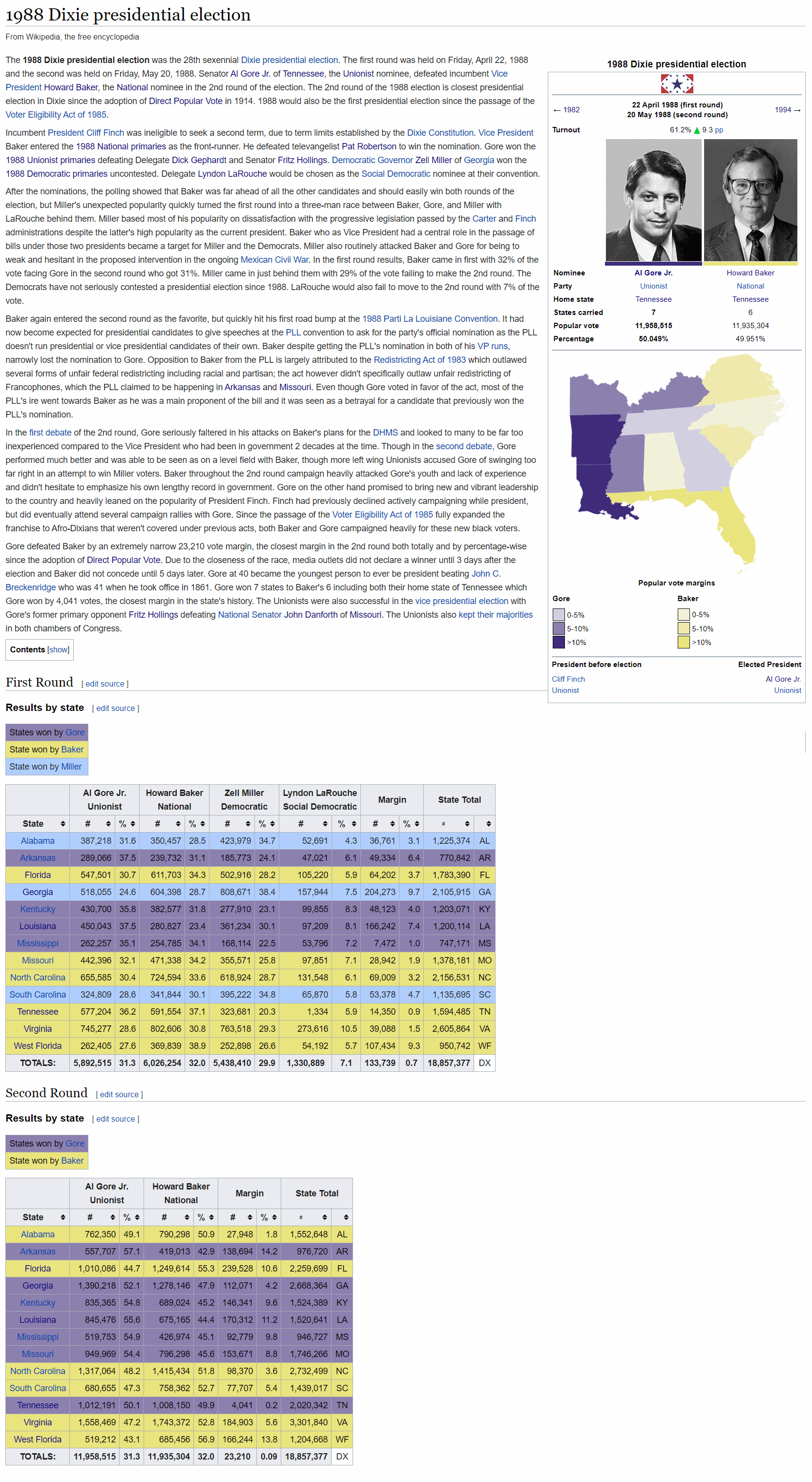 1988 Presidential Election Wiki 2.png