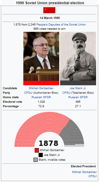 1990 Soviet Election.png
