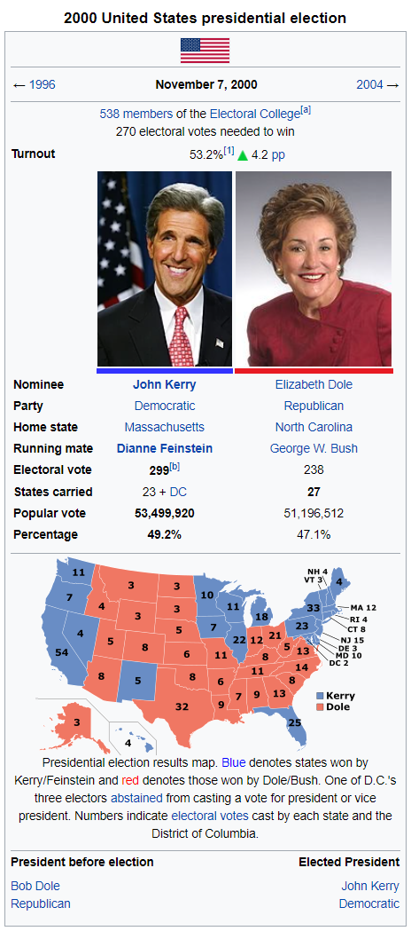 2000election.png