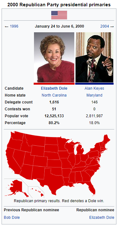 2000republicanprimary.png