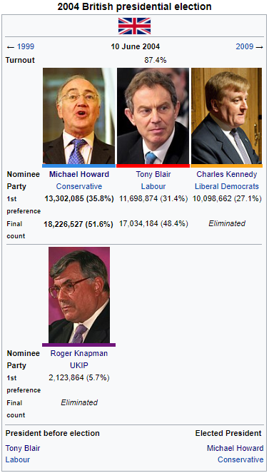 2004 Commonwalth Presidential Election.png