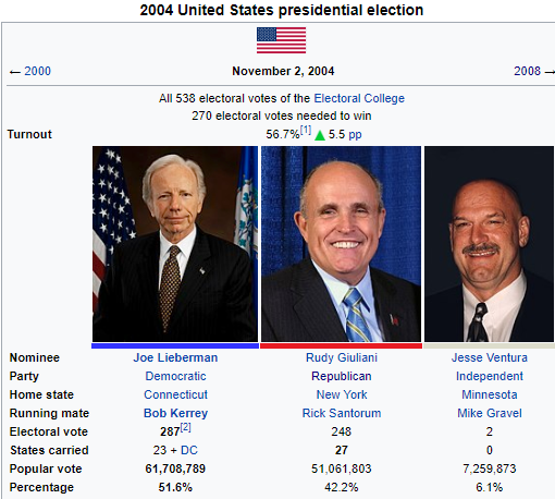2004 election.png
