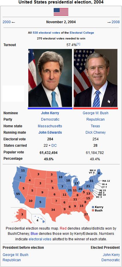 2004 Election True Grit Infobox.png