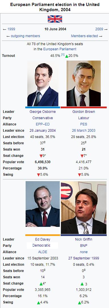 2004 eu parliament election.png