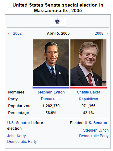 2005 MA Senate Special Election.png