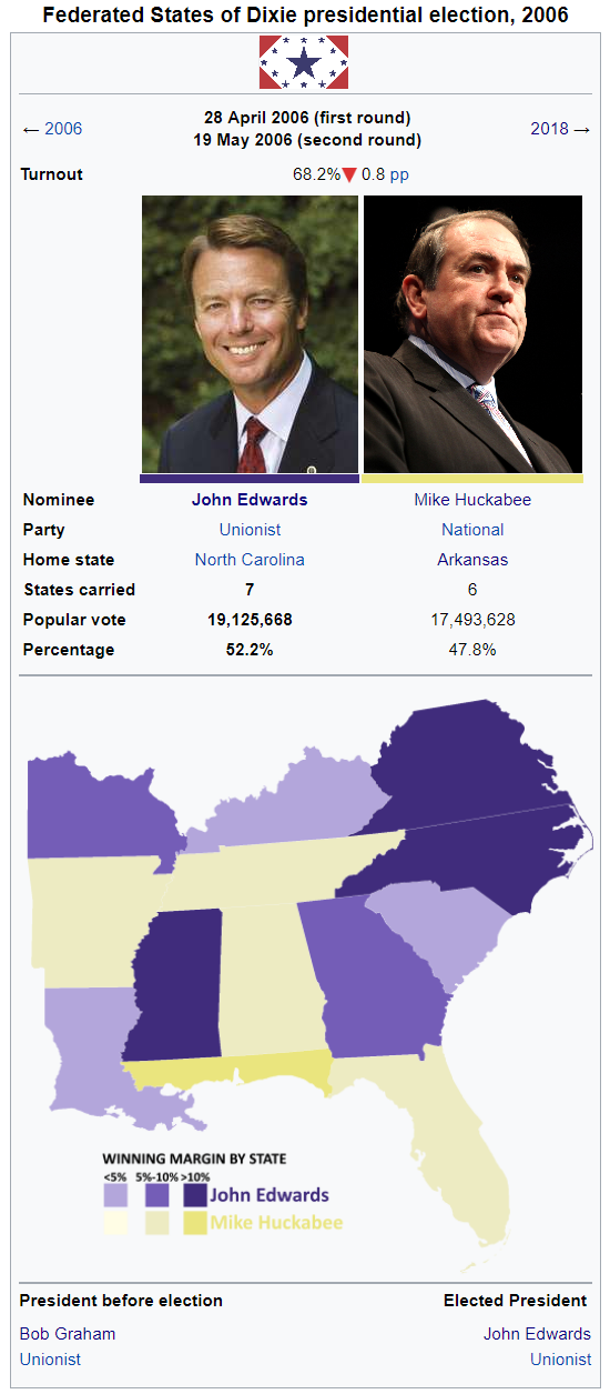 2006 Presidential Wiki.png