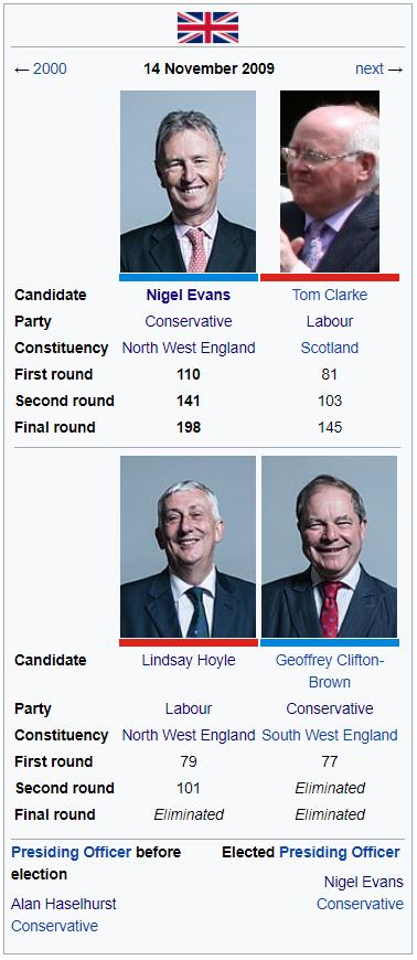 2009 Senate Officer election.png