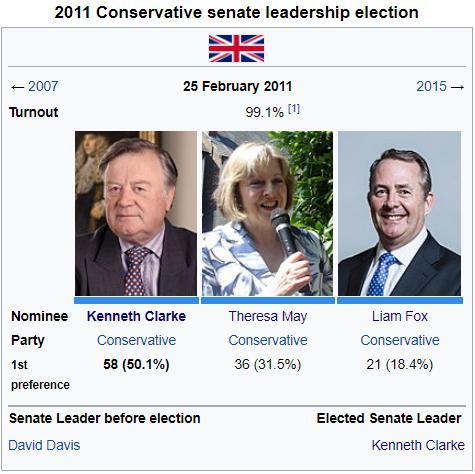 2011 Conservative Senate Leadership Election.png