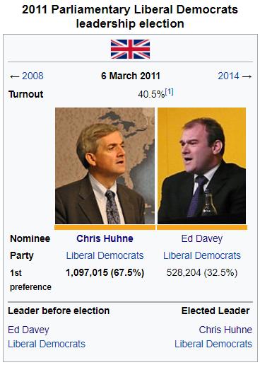 2011 Parliamentary Liberal Democrats leadership election.png