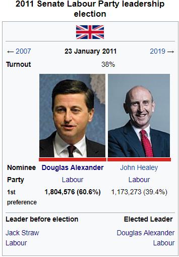 2011 Senate Labour Party Leadership Election.png