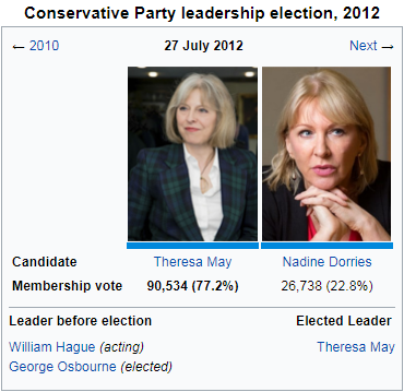 2012 Conservative Leadership Race.png