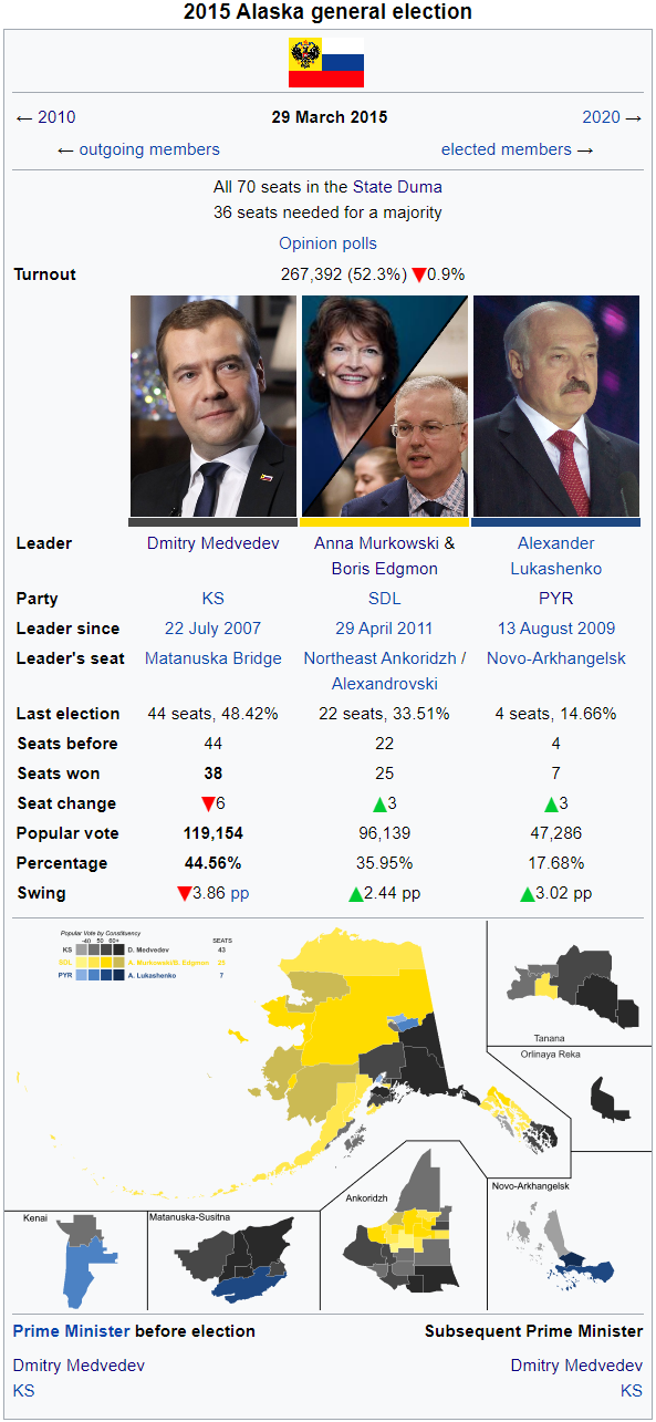 2015 Alaska Election Wiki.png