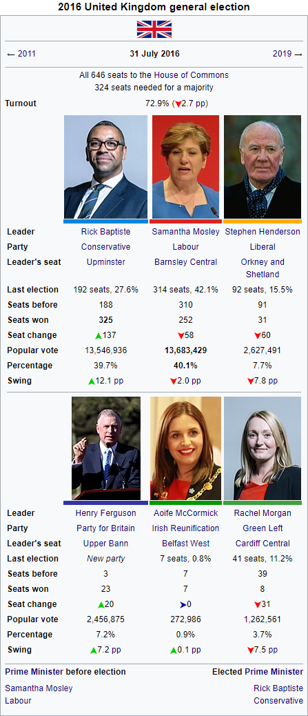 2016 UK election.png