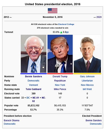 2016 US election infobox.jpg