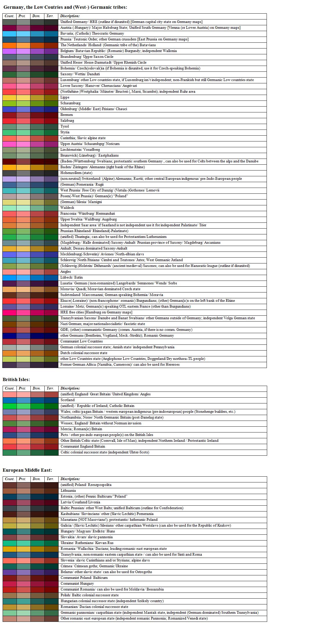 My own color palette COCS Chörnyj Orel Color Scheme