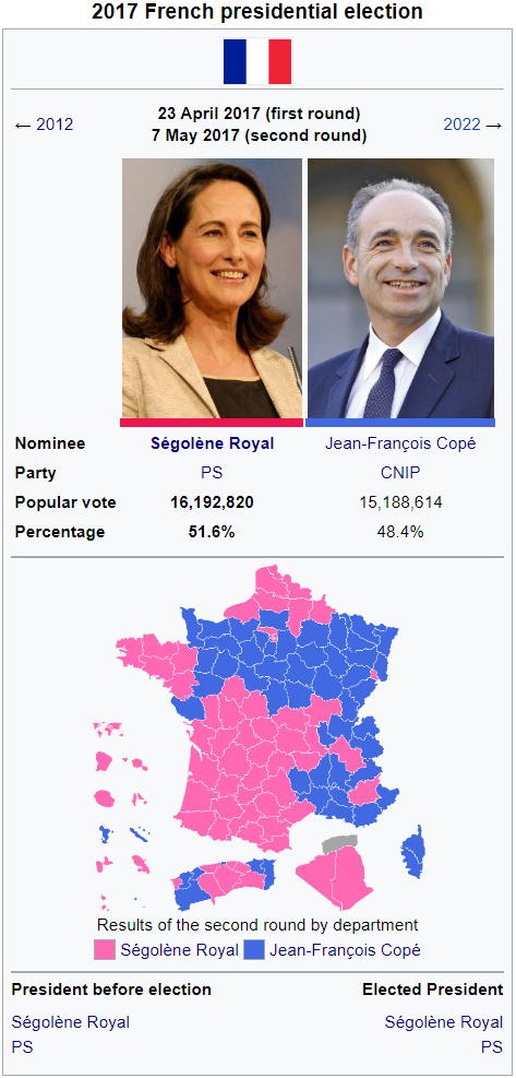 2017 French Election Wiki.png