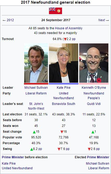2017 Newfoundland election.PNG